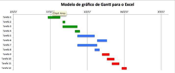 download grafico de gantt excel xls