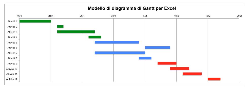 Gantt Chart Project Excel IT