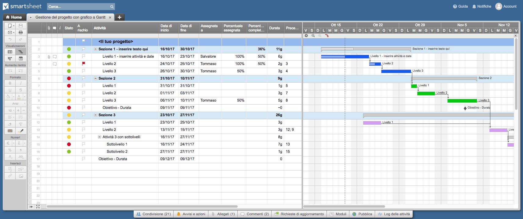 Gantt Chart Project Smartsheet IT