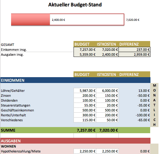 Exceptional 10 Household Expense Budget DE.png