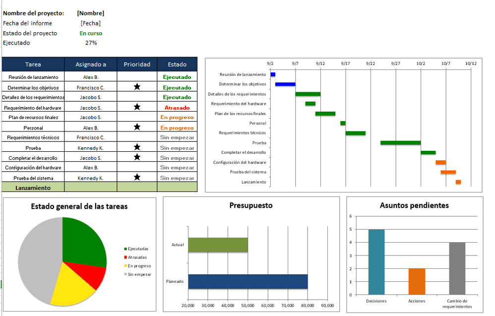 Project Management Dashboard Excel Header ES