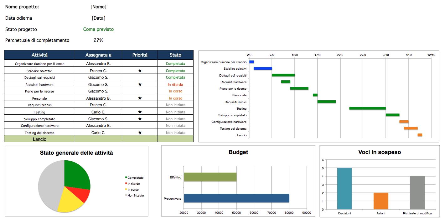 Project Management Dashboard Excel Header IT