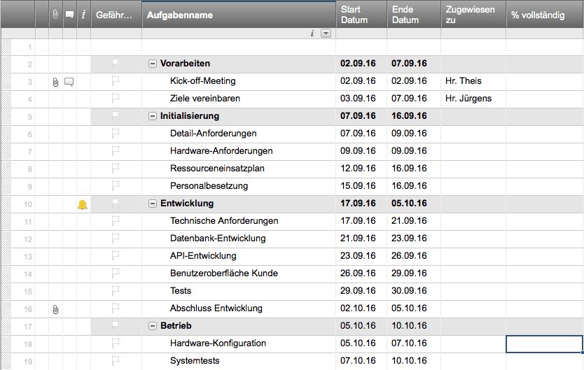 Kostenlose Excel Vorlage für Projektplanung