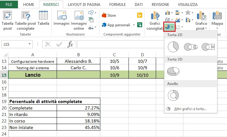 Charts Excel IT