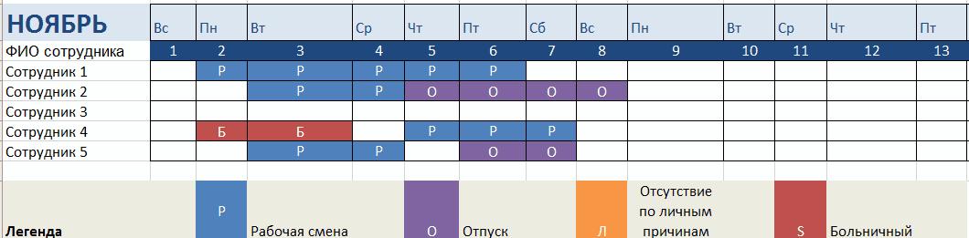 Как сделать график в Ворде 192