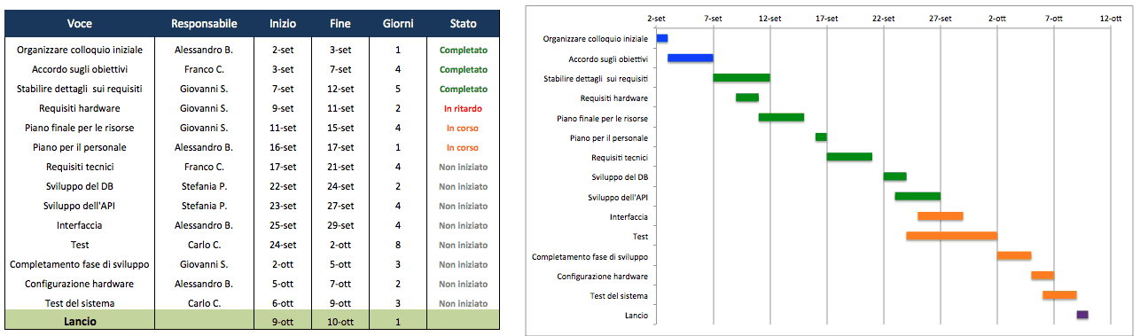 Excel Project Template