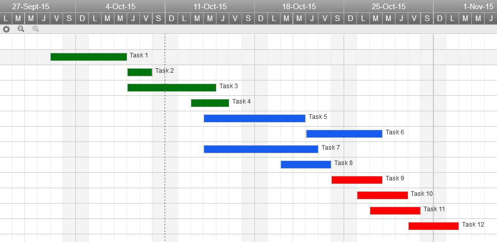 Utilisez ce modle gratuit de diagramme de gantt 20 ganttchartinsmartsheetg ccuart Gallery