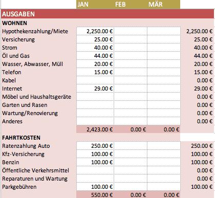 Atemberaubend Budgetvorlagen In Excel Galerie - Entry Level Resume ...