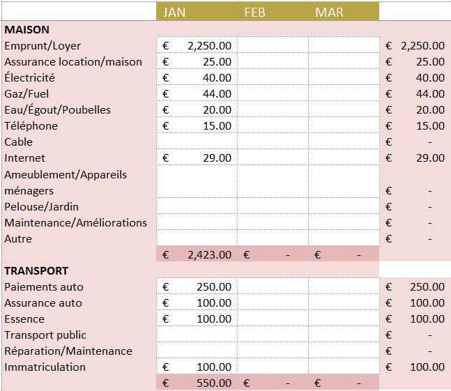 Top Modèles divers de budget gratuit dans Excel UL02