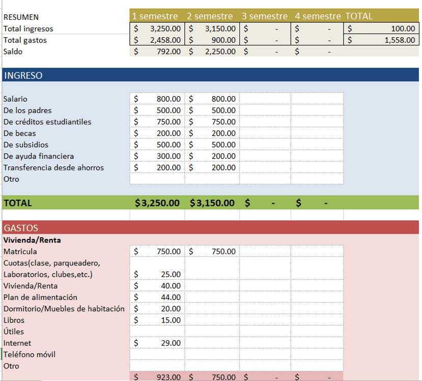 Como hacer un presupuesto de obra hoy partes del cuadro - Como hacer presupuesto de obra ...