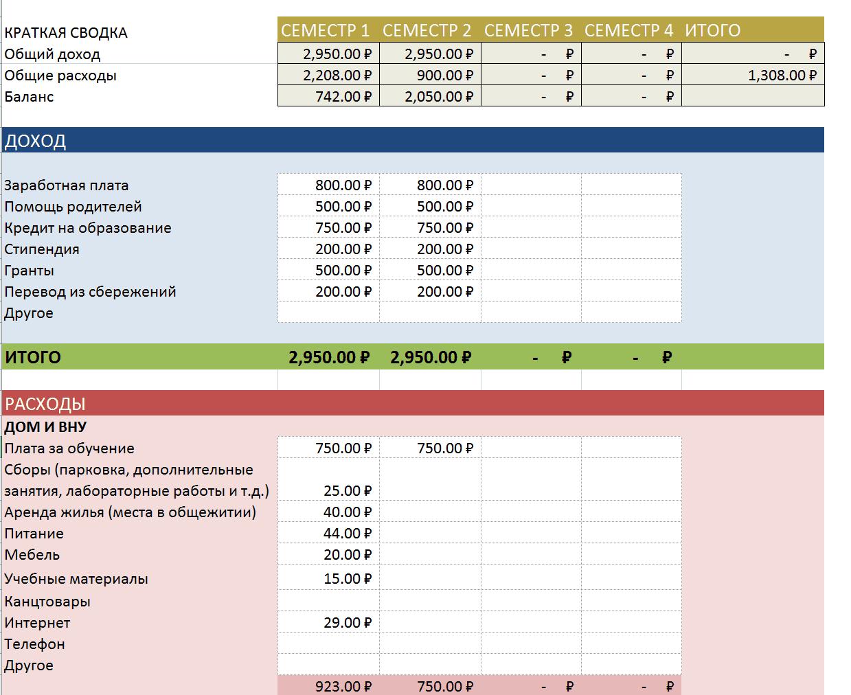 Планировщик свадебного бюджета excel