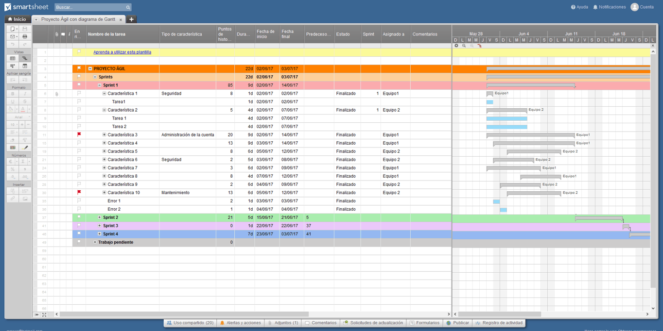 Agile Project Plan Smartsheet ES