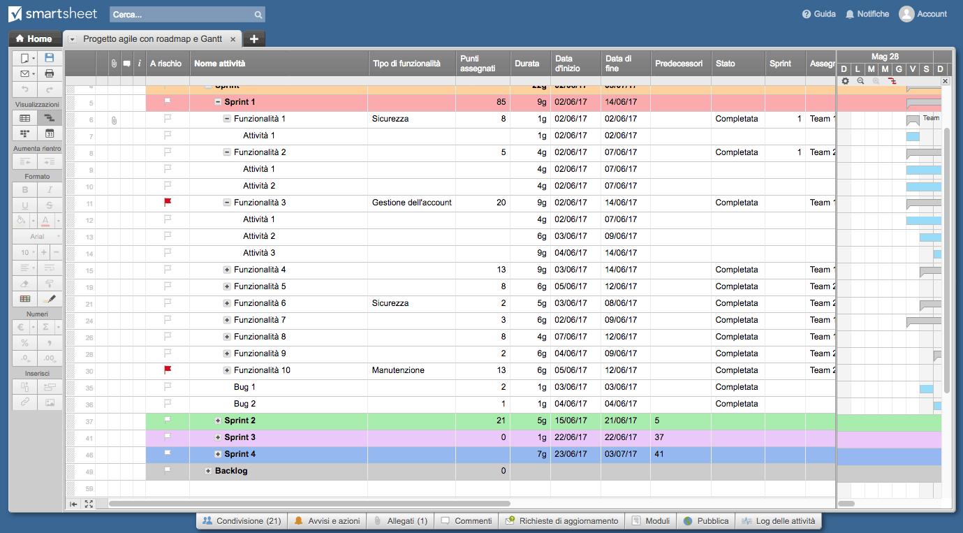 Agile Project Plan Smartsheet IT