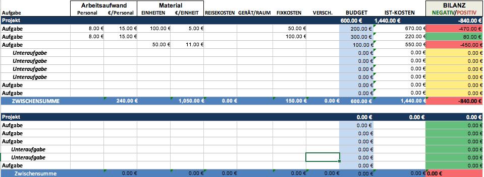 Tolle Projektbudget Excel Vorlage Zeitgenössisch ...