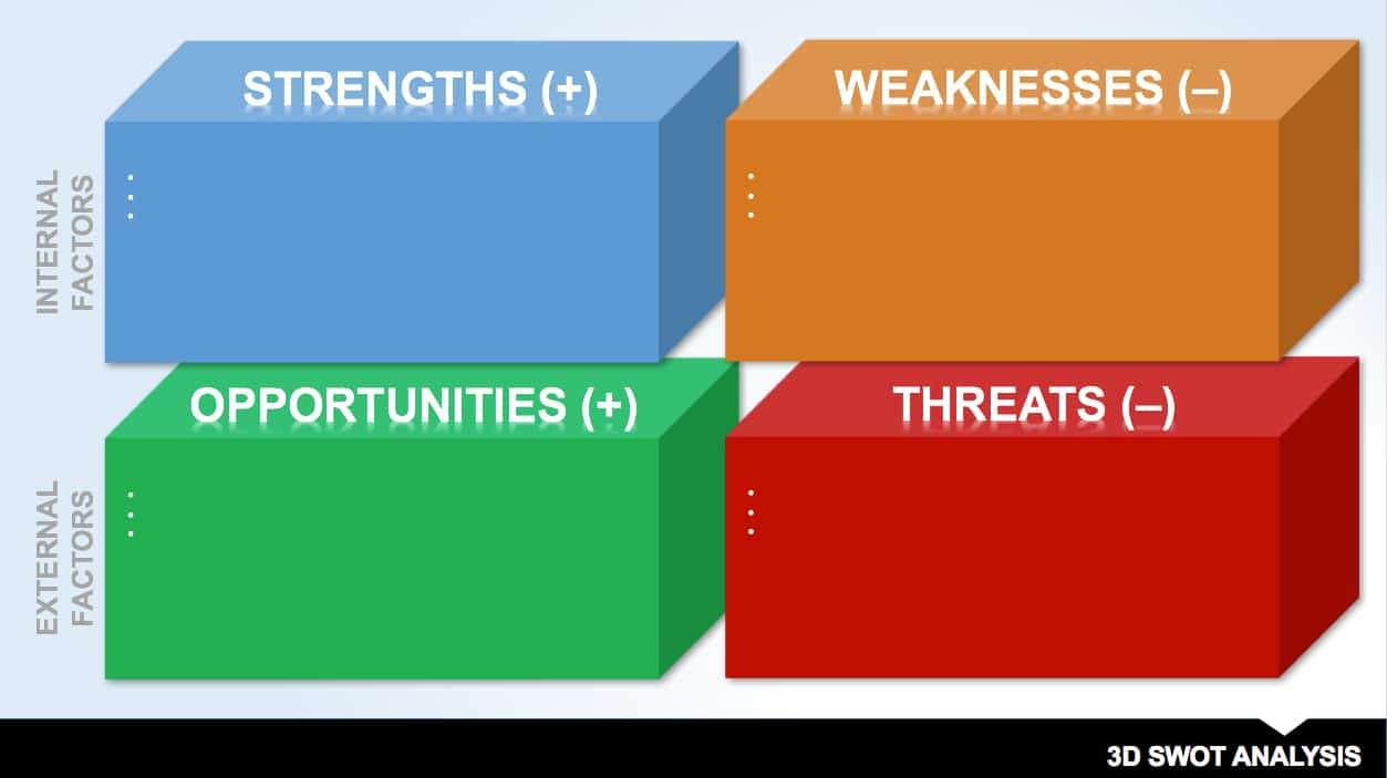 High Quality 3D_SWOT_Analysis_PPT. Download 3D SWOT Analysis Template  Blank Swot Analysis Template