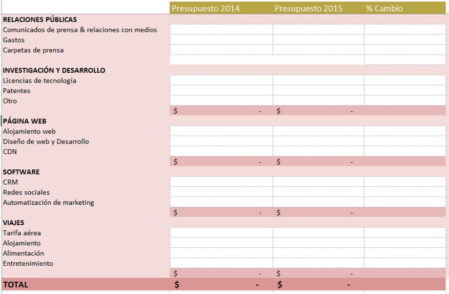 Plantillas de Ppto. gratis en Excel para cualquier uso