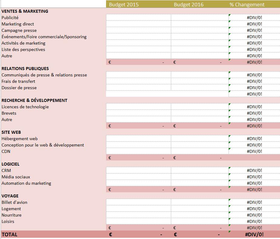 Super Modèles divers de budget gratuit dans Excel PC82