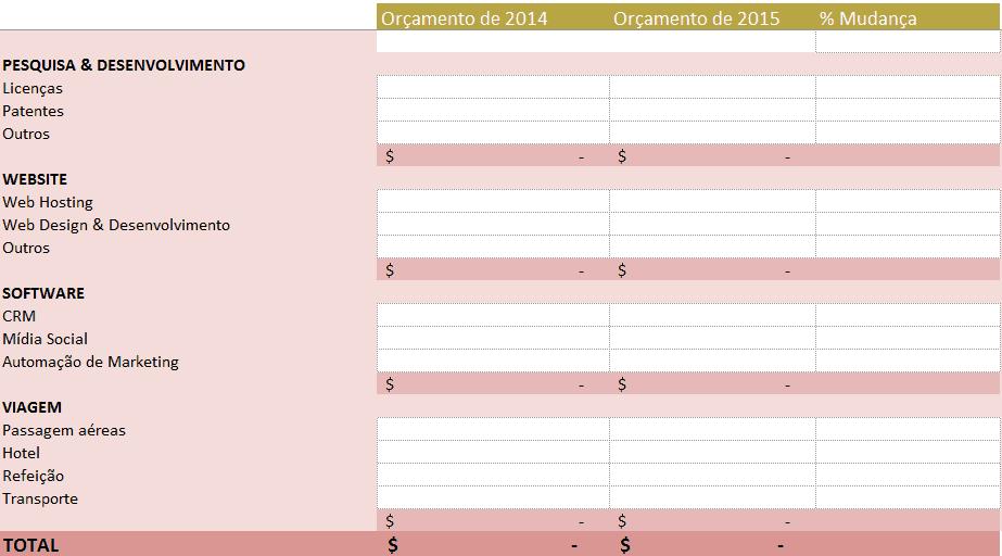 Modelos gratuitos de planilhas para or amento no excel for Plano b mobilia