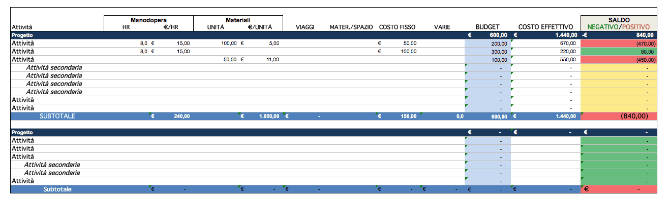 Project Budgeting Excel IT