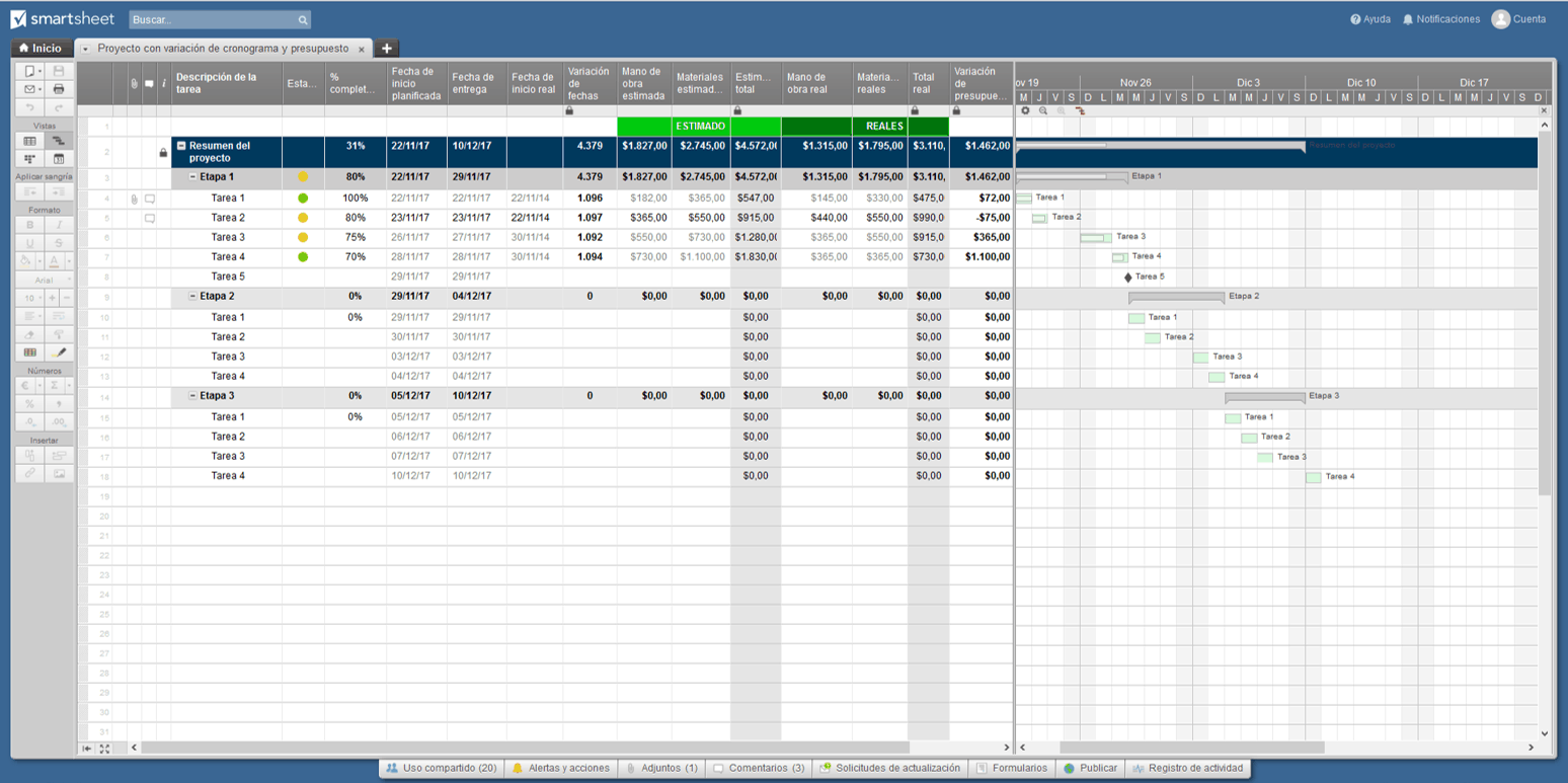 Project Budgeting Smartsheet ES