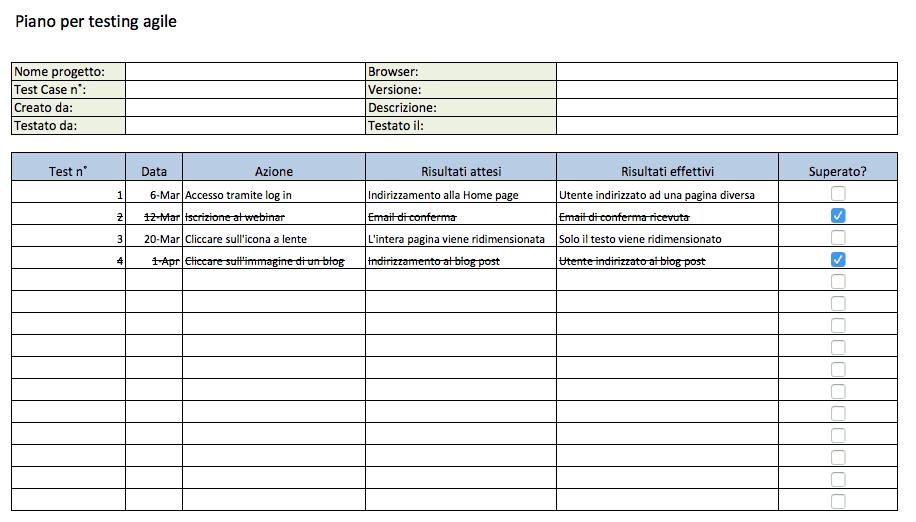 ... Test Plan Template Agile By Modelli Excel Gratis Per La Gestione Dei  Progetti Agili ...