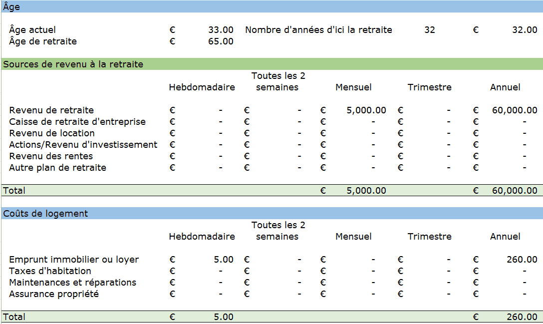 Célèbre Modèles divers de budget gratuit dans Excel ZP04