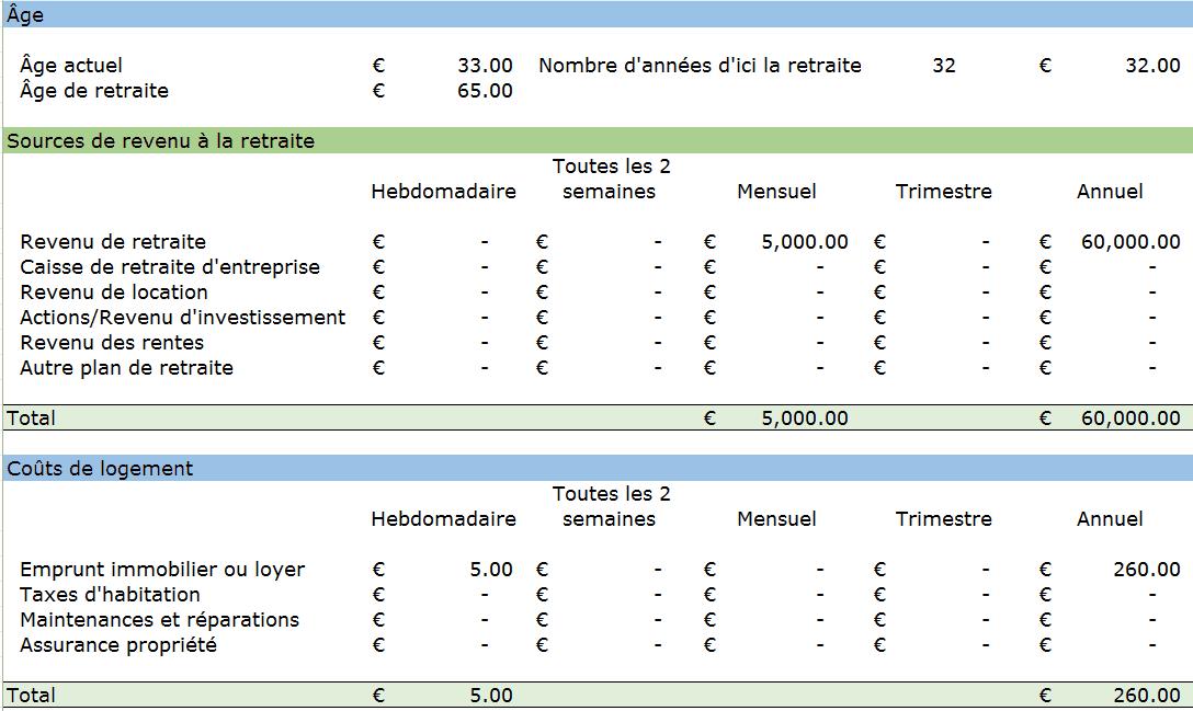 Feuille excel budget fy35 jornalagora for Calcul budget maison