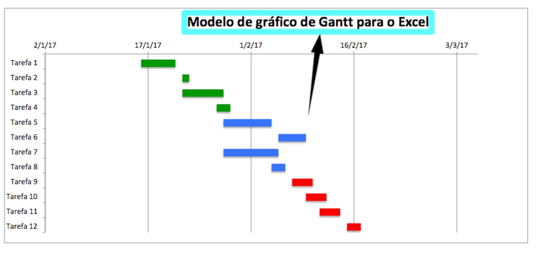 Use esse modelo gratuito de grfico de gantt para excel smartsheet excel add title ccuart Gallery