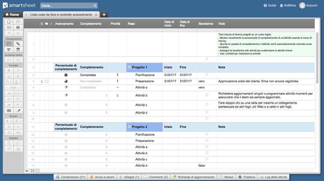 To Do List Smartsheet IT