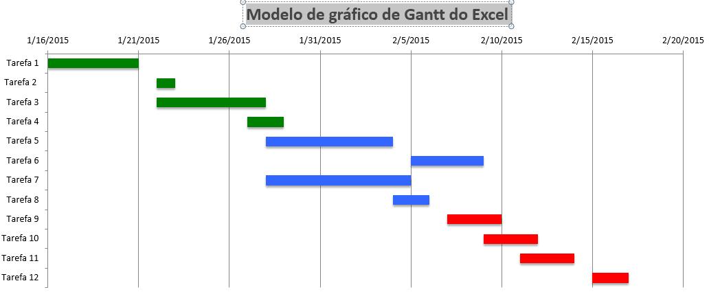Use esse modelo gratuito de grfico de gantt para excel 6 where do you find the best gantt chart ptg ccuart Gallery