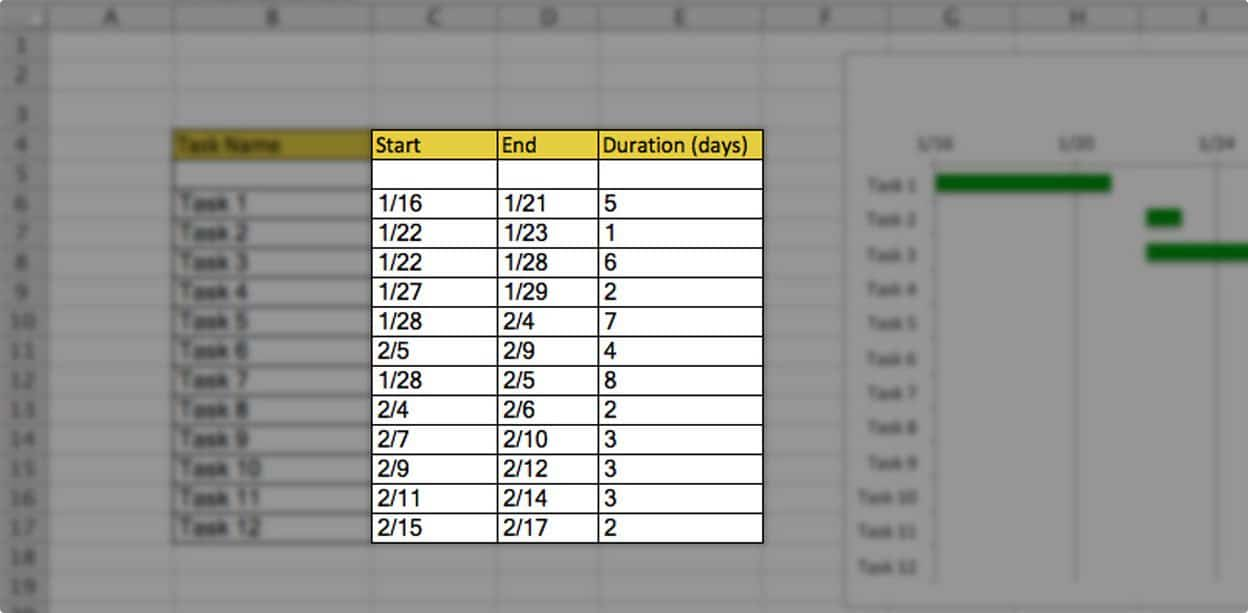 how to make gantchart in excel