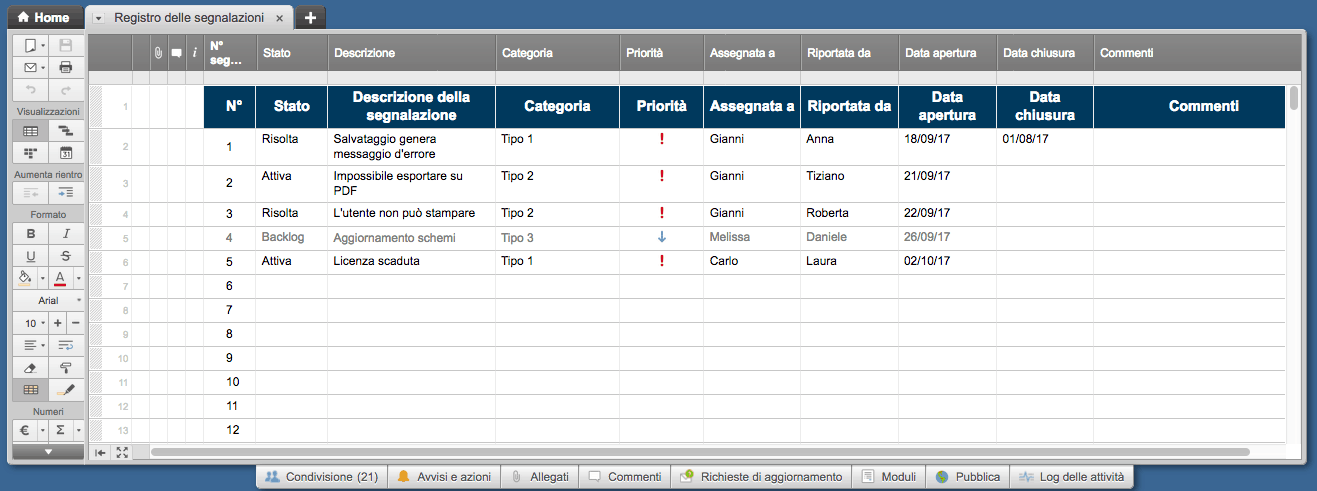 Issue Tracker Smartsheet IT