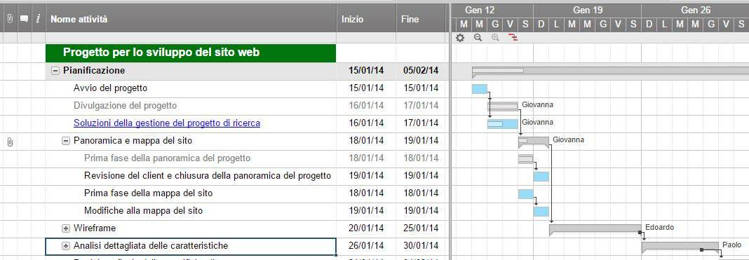 software online per diagrammi di gantt