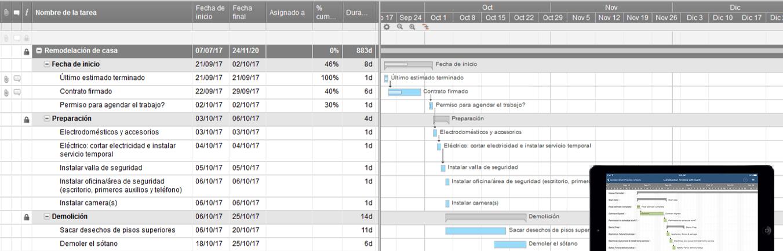 Software en línea del diagrama de Gantt | Smartsheet