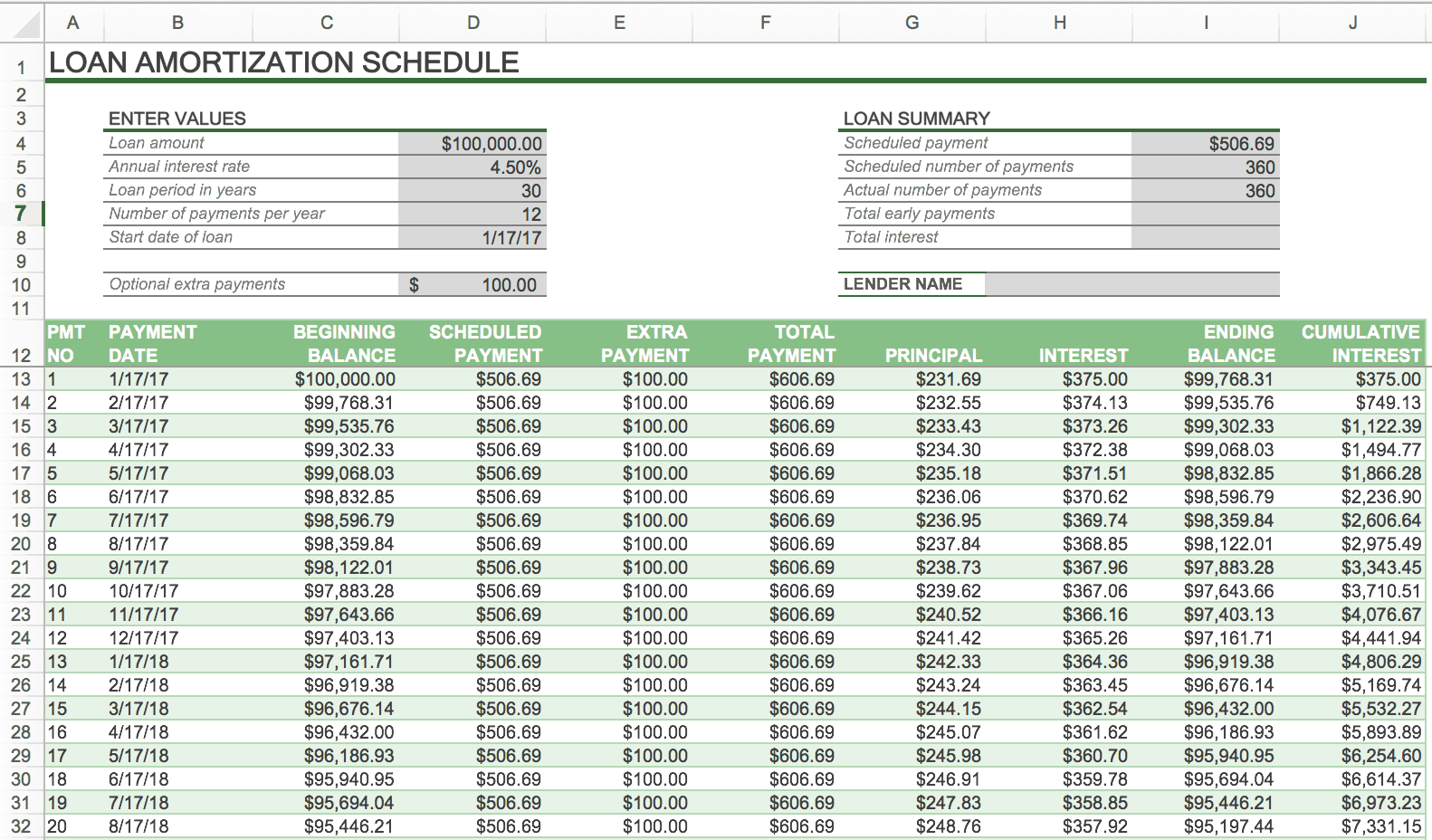 Simple interest amortization table excel for Excel table design