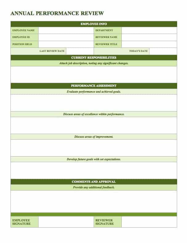 Free Employee Performance Review Templates Smartsheet – Sample Employee Performance Improvement Plan Template