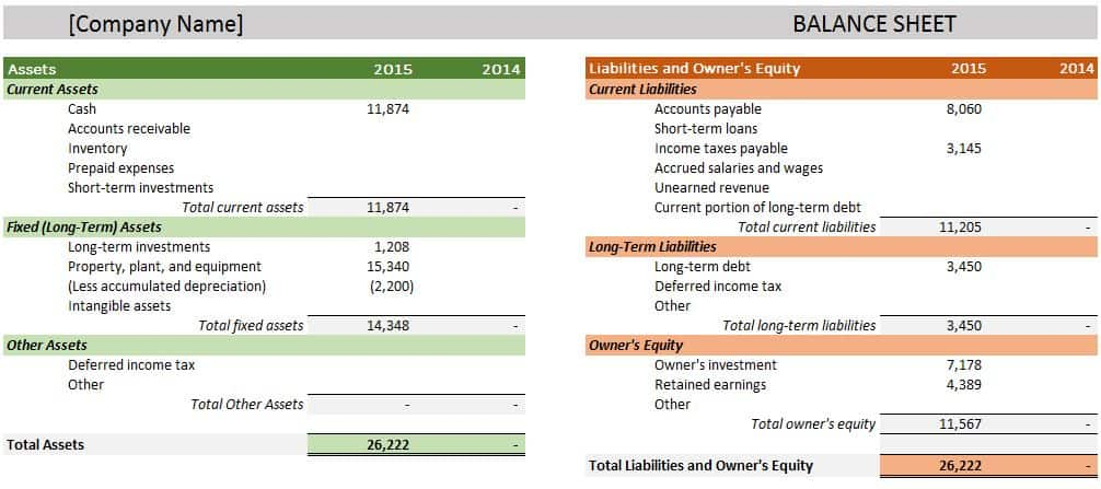 Simple Balance Sheet Template  Income Statement And Balance Sheet Template