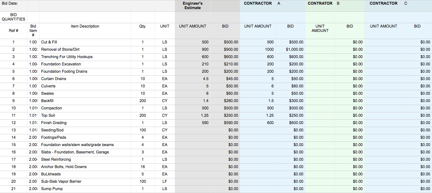 the key phases of construction budgeting smartsheet a spreadsheet template for bid tabulations