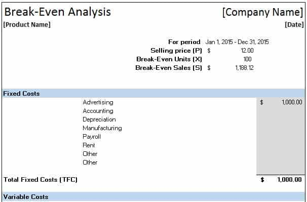 Sample Breakeven Analysis Breakeven Analysis BreakEven Analysis