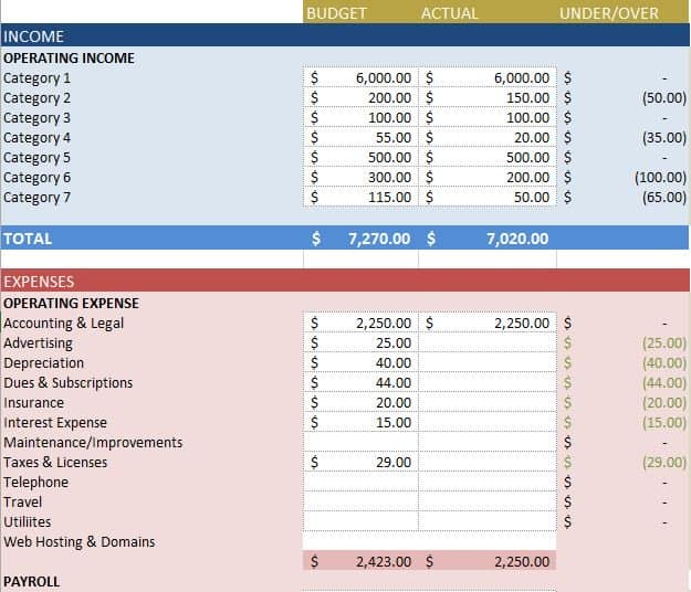 Budget Template In Excel. monthly budget spreadsheet for excel ...