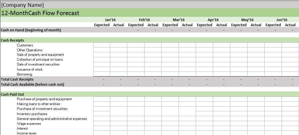 Cash Flow Forecast Template  Income Statement Spreadsheet
