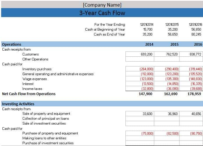 Free Accounting Templates in Excel – Statement of Cash Flows Template