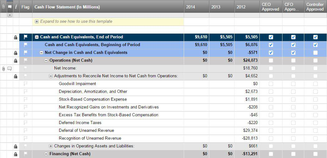 format for cash flow statement in excel