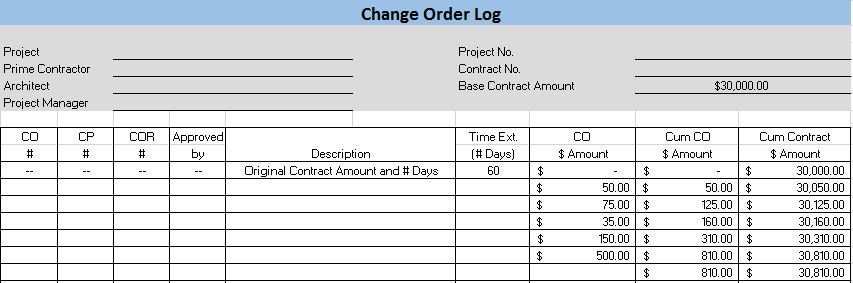 Change Order Template Uploaded By Kirei Syahira Change Order