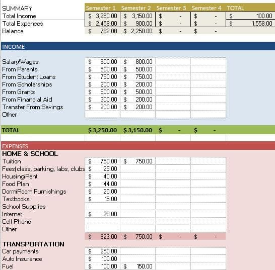 Financial planning association budget worksheet