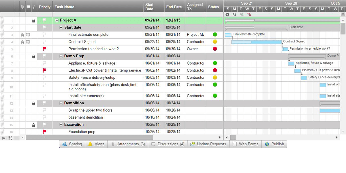Free Construction Project Management Templates in Excel – Project Tracking Template
