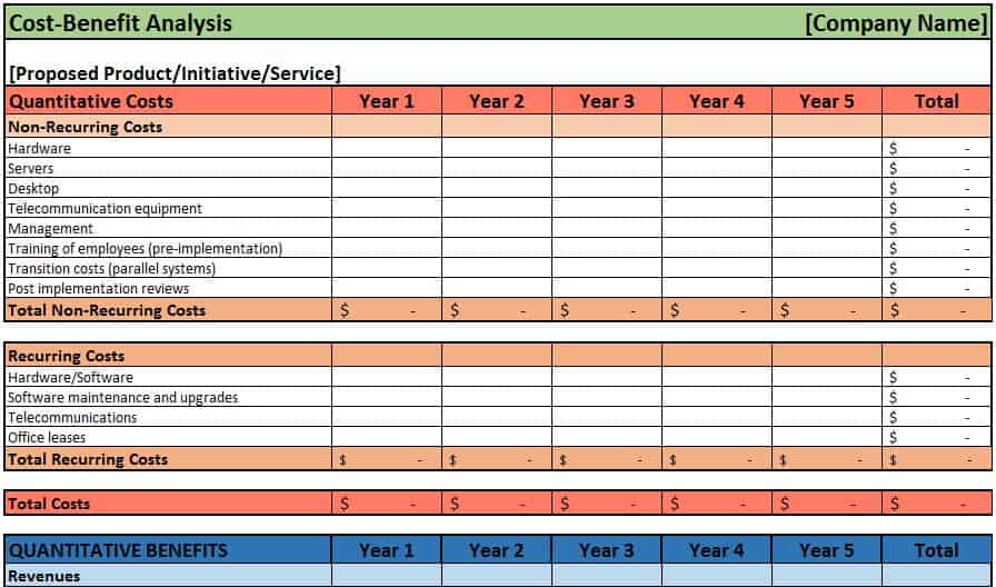 Project costings template excel free excel project for Project cost summary template
