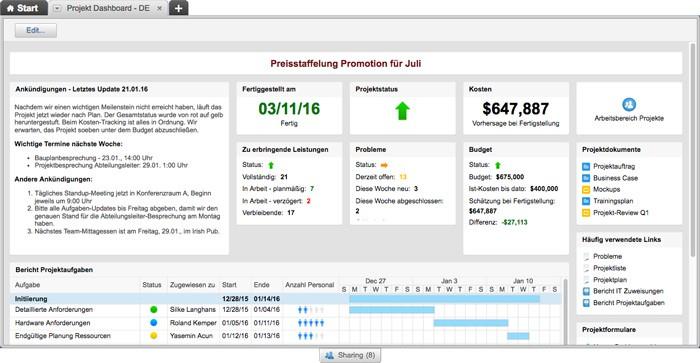 Enterprise skalierbare einfacheit smartsheet for Smartsheet dashboard