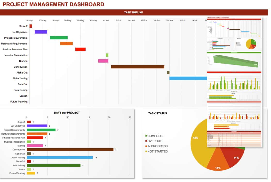 Project Management Dashboard Template  Microsoft Strategic Plan