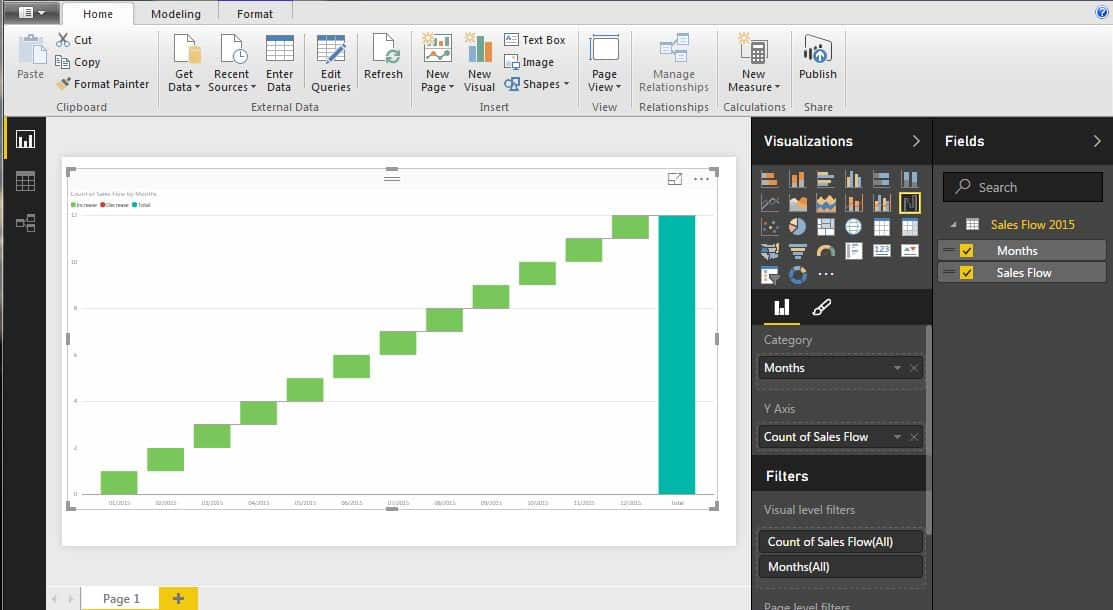 Drawing Lines Excel Spreadsheet : How to create a waterfall chart in excel and powerpoint